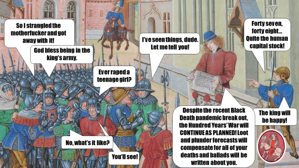 Medieval Meme. Human Capital Stock.